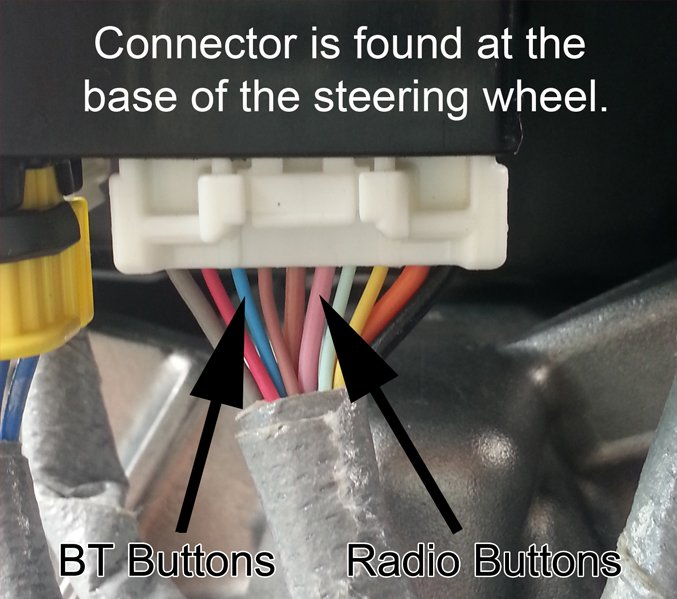Using your BLUETOOTH ons with aftermarket radio. 2014 and 2015 on starter wiring diagram, horn wiring diagram, a/c compressor wiring diagram, cooling fan wiring diagram, remote control wiring diagram, generator wiring diagram, instrument cluster wiring diagram, fuel injector wiring diagram, heater motor wiring diagram, transmission wiring diagram, water pump wiring diagram, tail light wiring diagram, window motor wiring diagram, battery wiring diagram, fan clutch wiring diagram, car hydraulics wiring diagram, antenna wiring diagram, switch wiring diagram, ignition module wiring diagram, slave cylinder wiring diagram,
