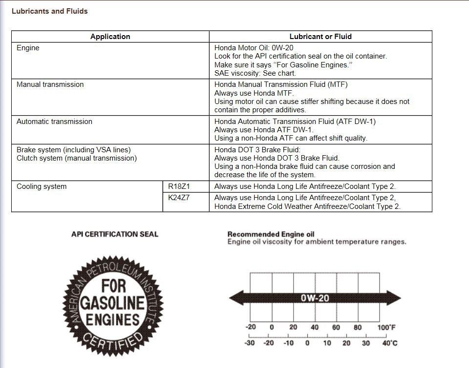 '15 Si Clutch Fluid Levels-capture.jpg