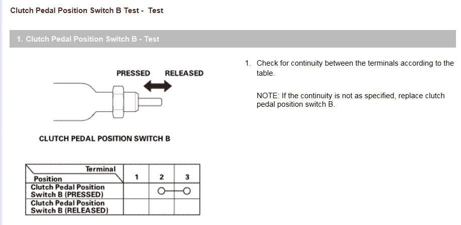 Cruise control cuts out-clutch-b-2.jpg