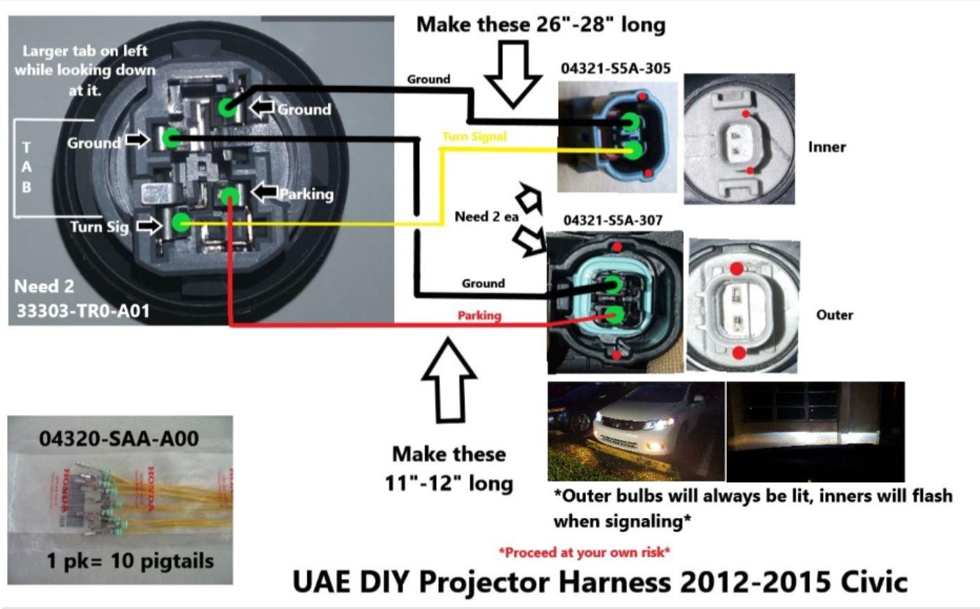 Wiring harness jobs in uae yondo tech on wiring harness uae Ford Wiring Harness Kits TPI Wiring Harness