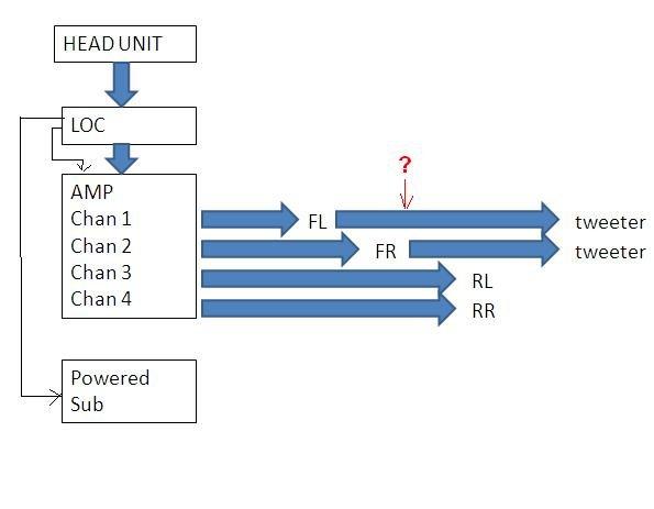 Audio wiring diagrams Page 2 – Alpine Head Unit Wiring Diagram